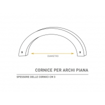 Cornice Per Archi Piana - Cornice in polistirene